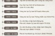Quốc Tang ngày 20/03 và 21/03 đưa tiễn thủ tướng Phan Văn Khải
