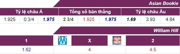 Tỷ lệ cược Marseille - Salzburg 27-04-2018