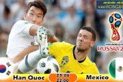 Kèo hiệp 1 – Kèo tài xỉu Hàn Quốc vs Mexico (23-06)