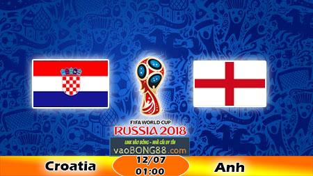 Nhan dinh Anh vs Croatia