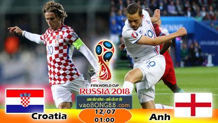croatia vs anh