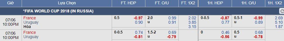 keo Uruguay vs Phap (06-07)