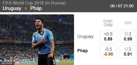 soi keo uruguay vs phap